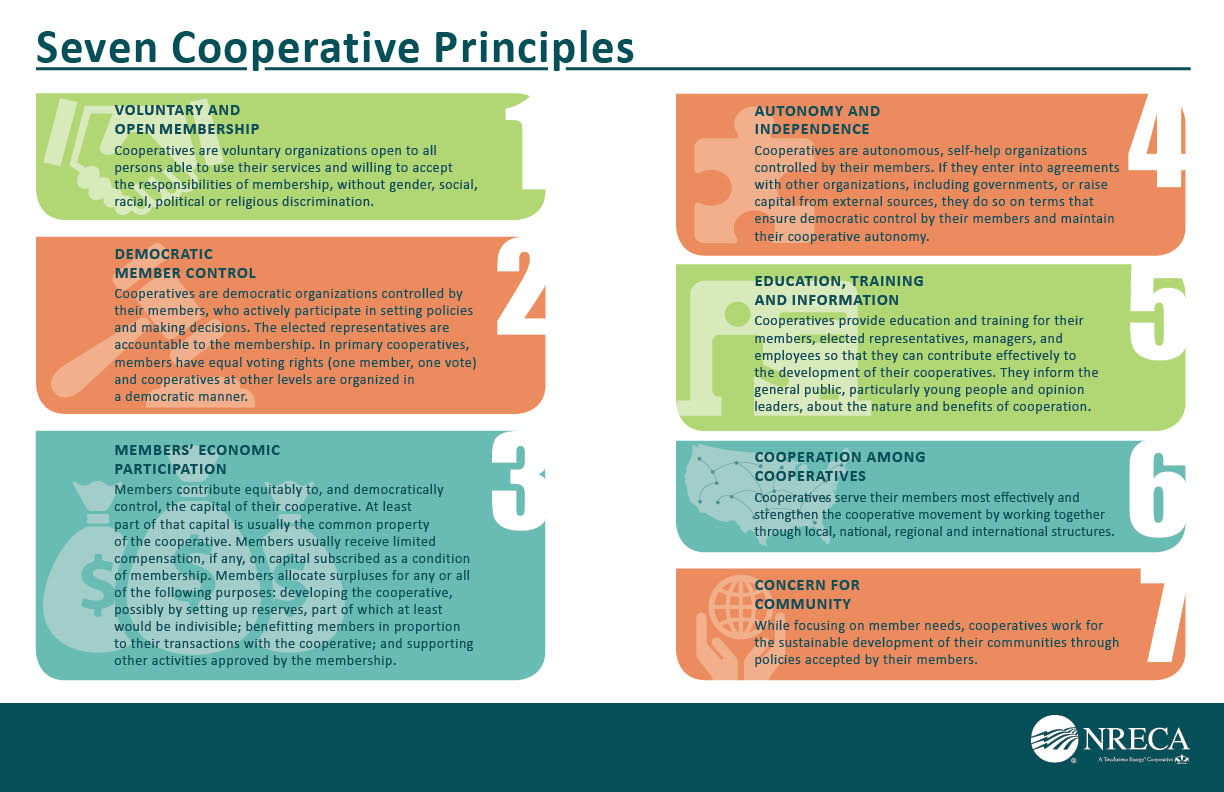 7CooperativePrinciples.jpg